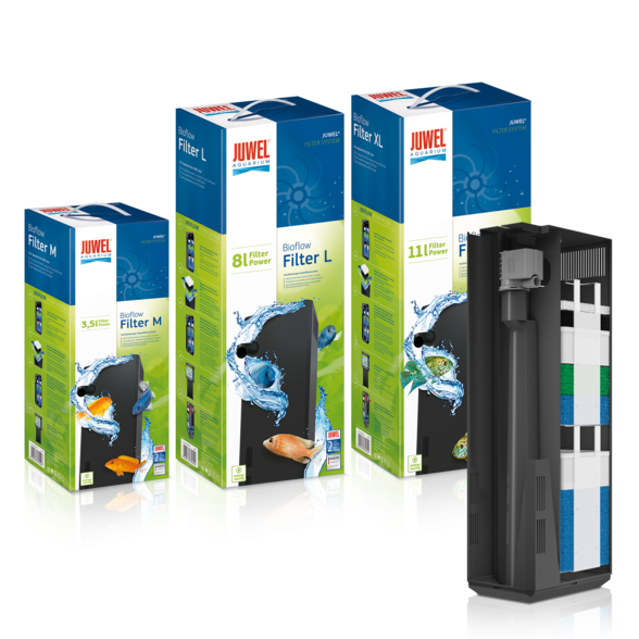 Juwel Bioflow filter pumpe L