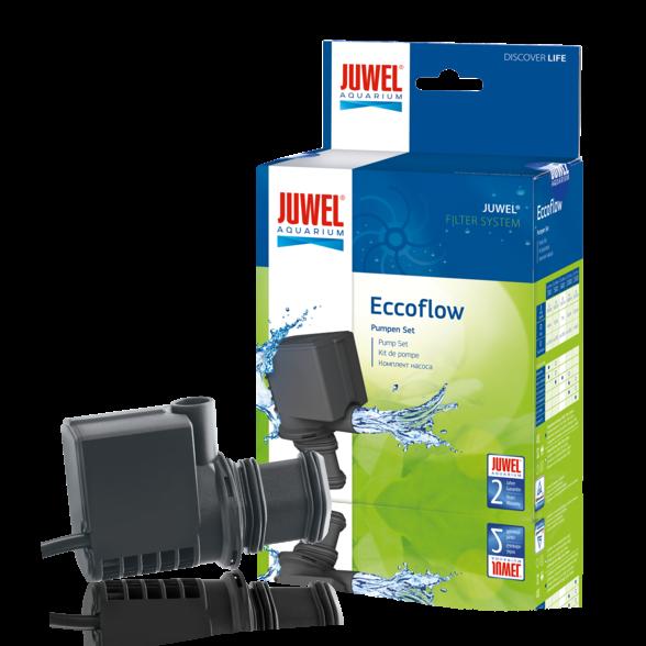 Juwel Eccoflow 1500 pumpe